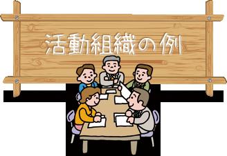 農村での活動組織の例